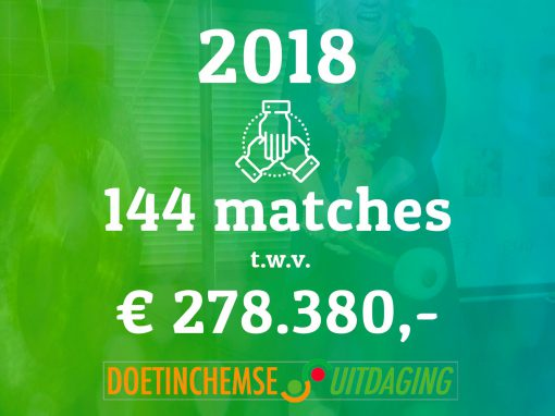 Match resultaat 2018